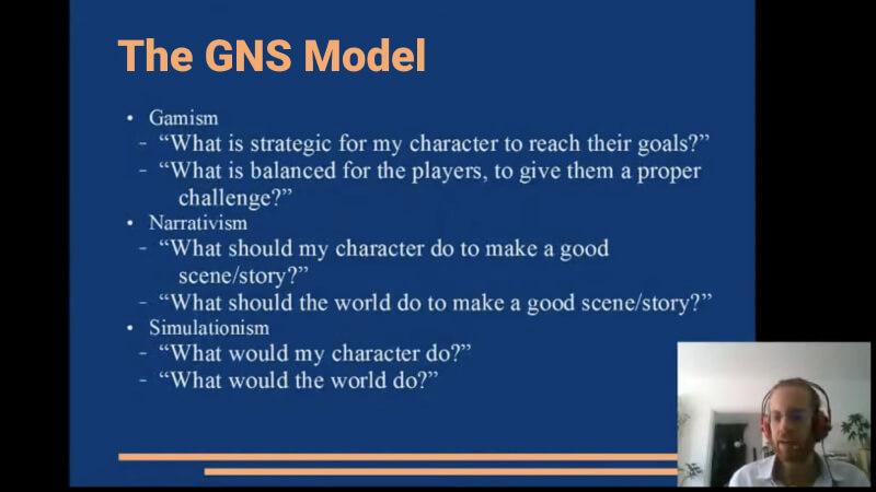 GNS Model, Simulationisme